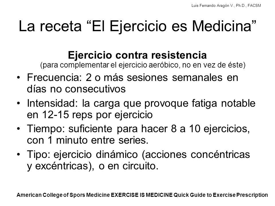 La receta El Ejercicio es Medicina