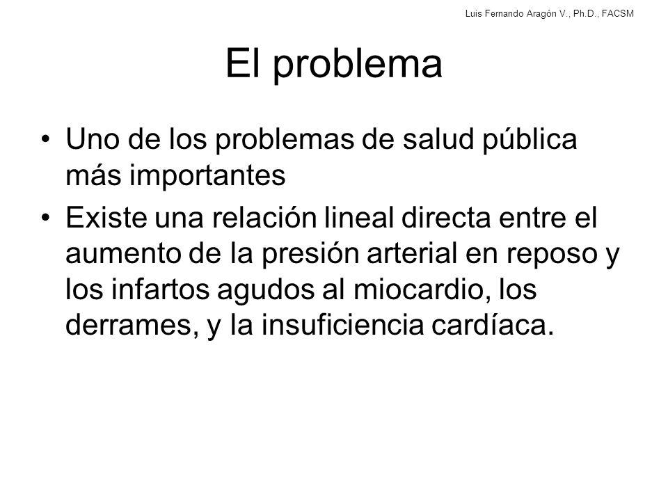 El problema Uno de los problemas de salud pública más importantes