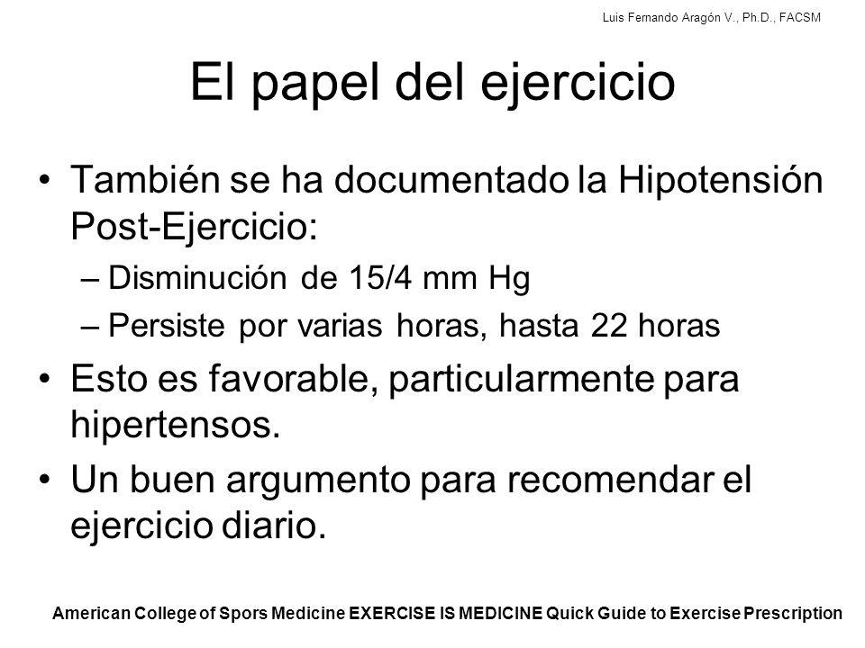 El papel del ejercicio También se ha documentado la Hipotensión Post-Ejercicio: Disminución de 15/4 mm Hg.