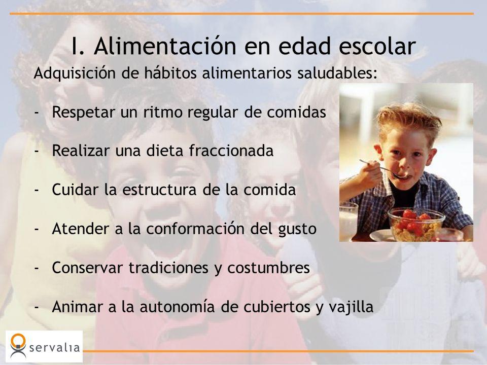 I. Alimentación en edad escolar