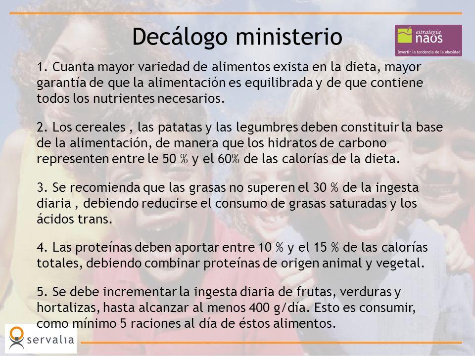 Decálogo ministerio 1. Cuanta mayor variedad de alimentos exista en la dieta, mayor.