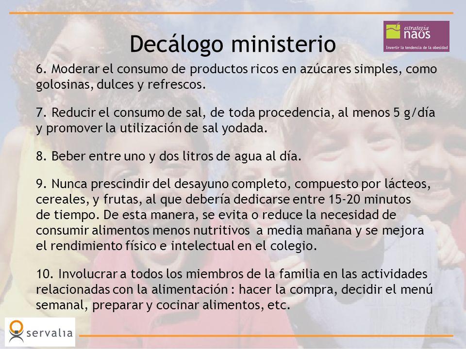 Decálogo ministerio 6. Moderar el consumo de productos ricos en azúcares simples, como. golosinas, dulces y refrescos.