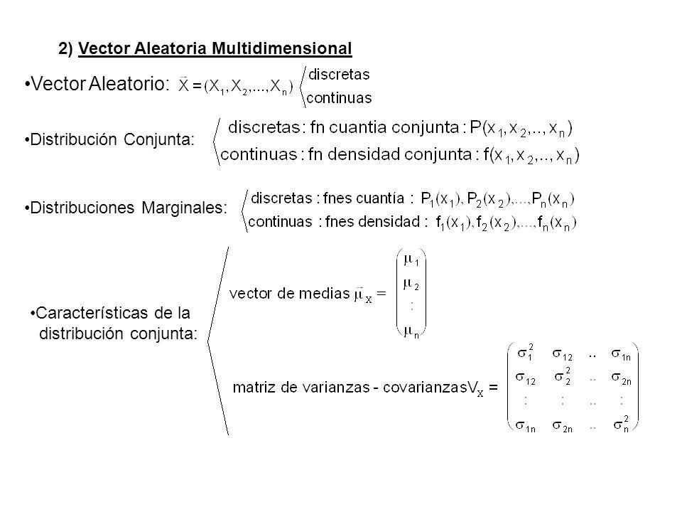Vector Aleatorio: 2) Vector Aleatoria Multidimensional