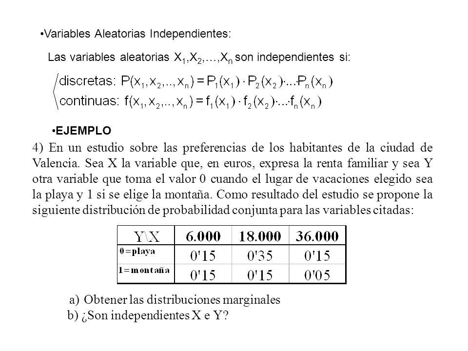 b) ¿Son independientes X e Y