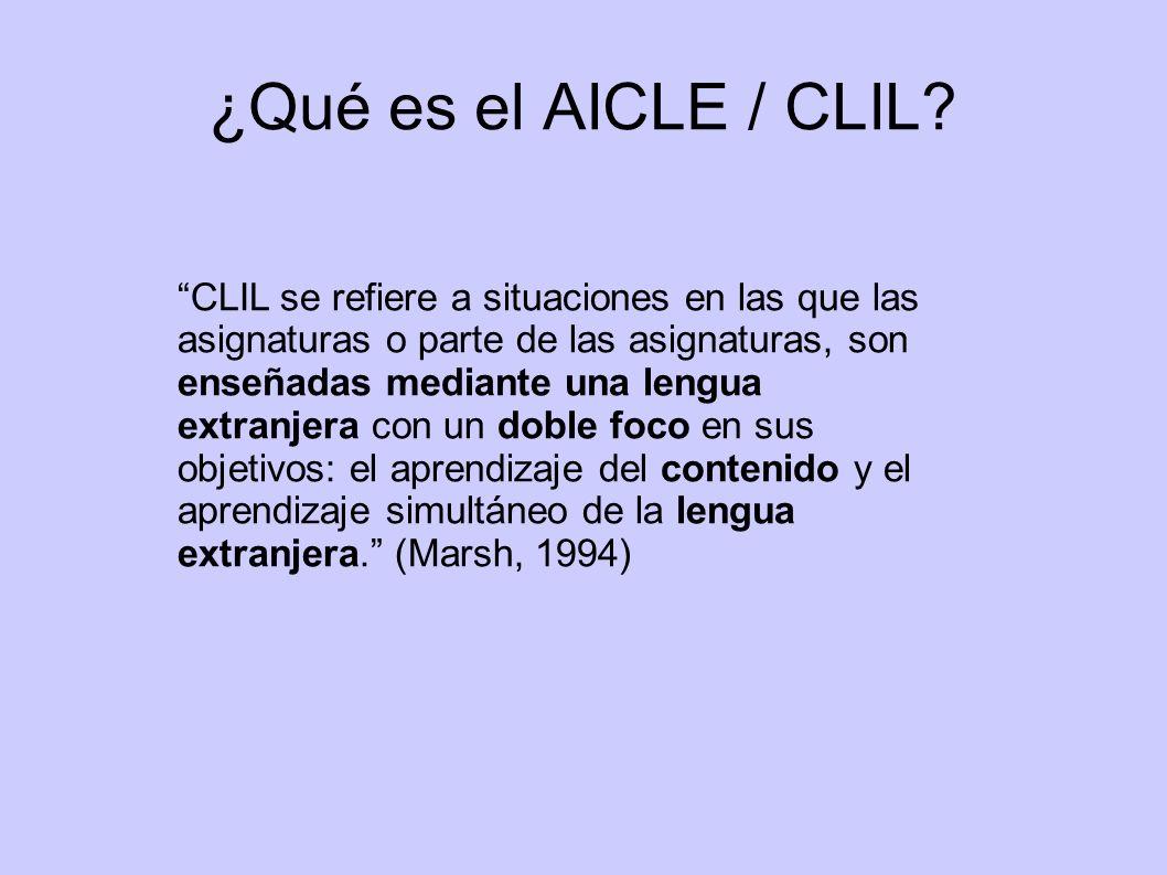 ¿Qué es el AICLE / CLIL