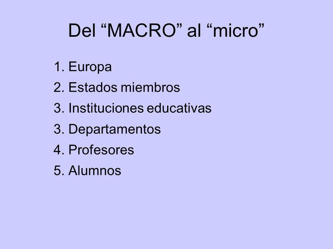 Del MACRO al micro 1. Europa 2. Estados miembros