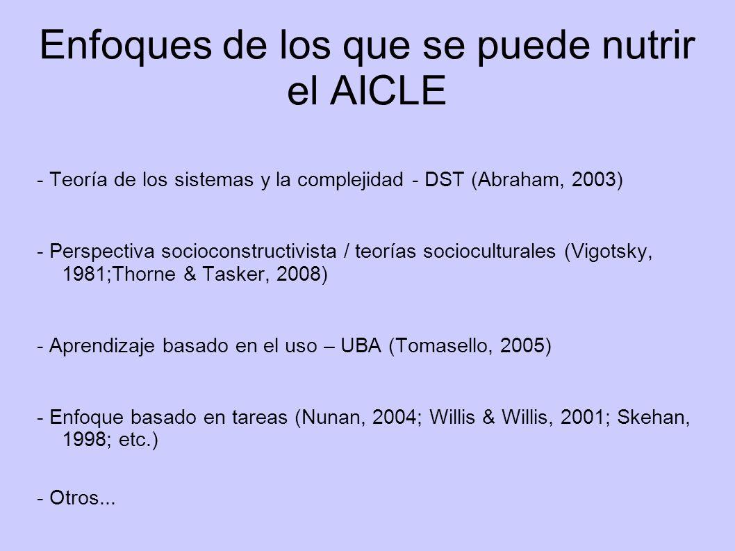 Enfoques de los que se puede nutrir el AICLE