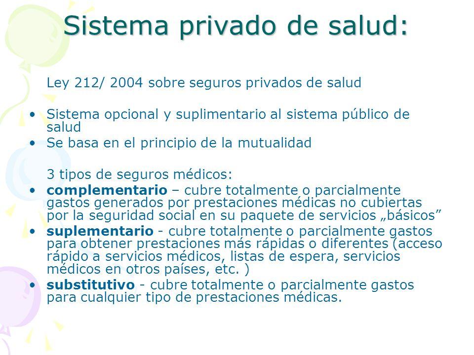 Sistema privado de salud: