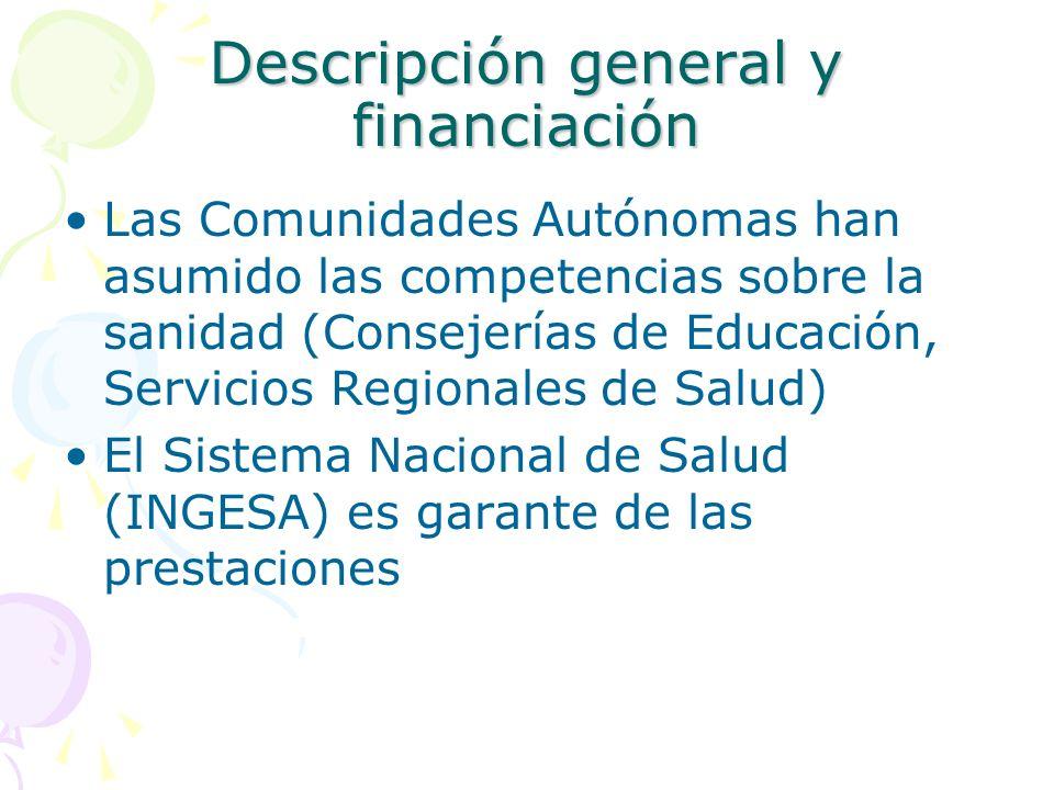 Descripción general y financiación