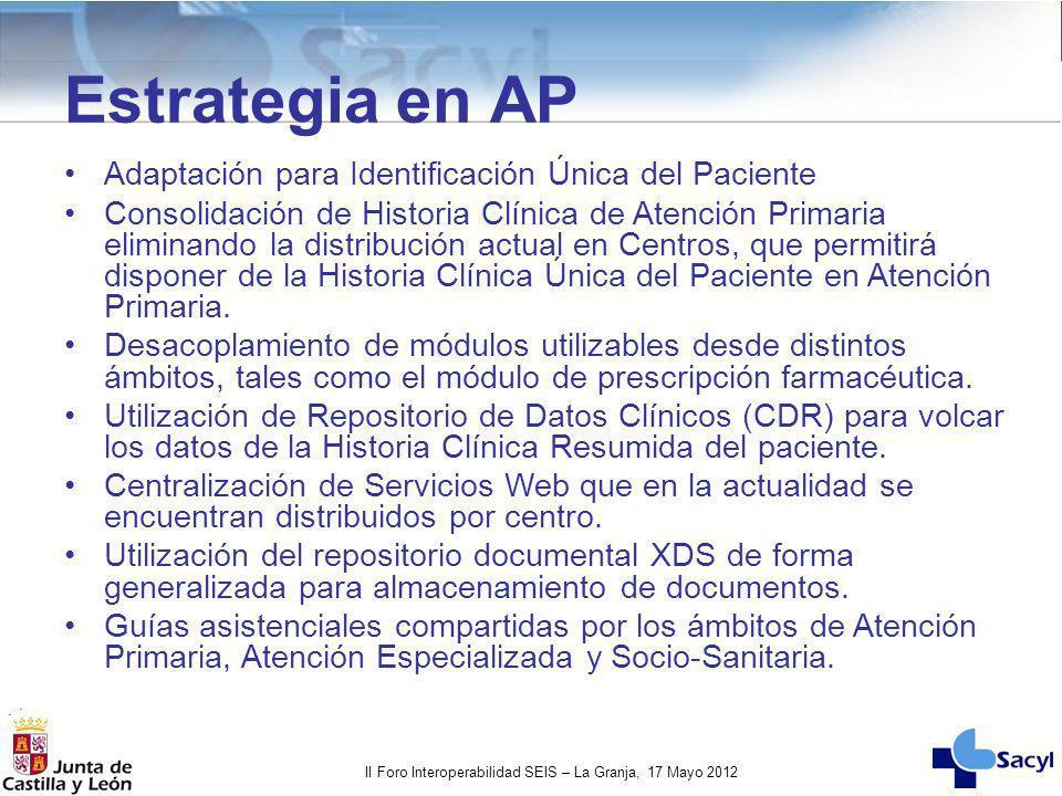 Estrategia en AP Adaptación para Identificación Única del Paciente