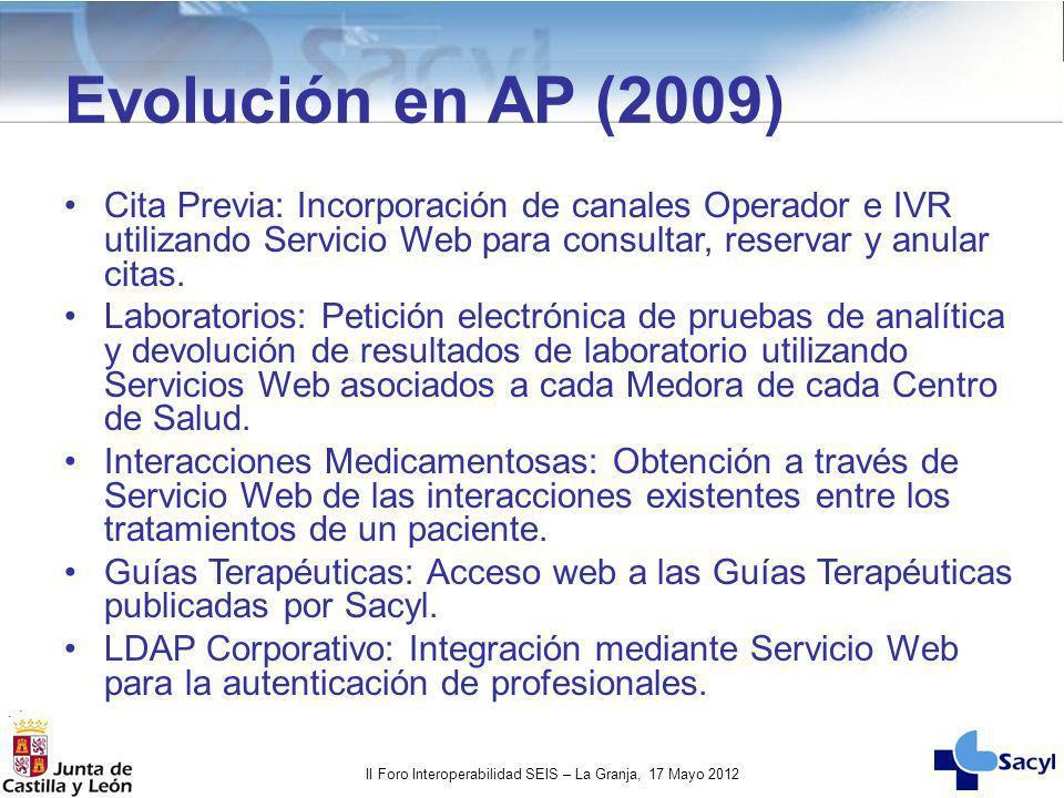 Evolución en AP (2009) Cita Previa: Incorporación de canales Operador e IVR utilizando Servicio Web para consultar, reservar y anular citas.