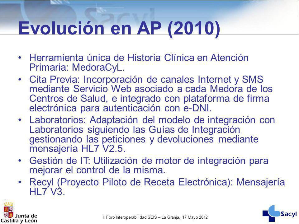 Evolución en AP (2010) Herramienta única de Historia Clínica en Atención Primaria: MedoraCyL.
