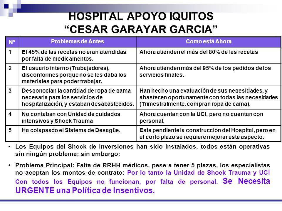 HOSPITAL APOYO IQUITOS CESAR GARAYAR GARCIA