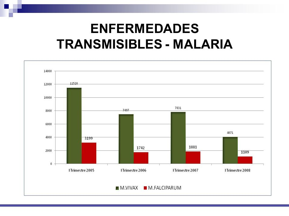 ENFERMEDADES TRANSMISIBLES - MALARIA