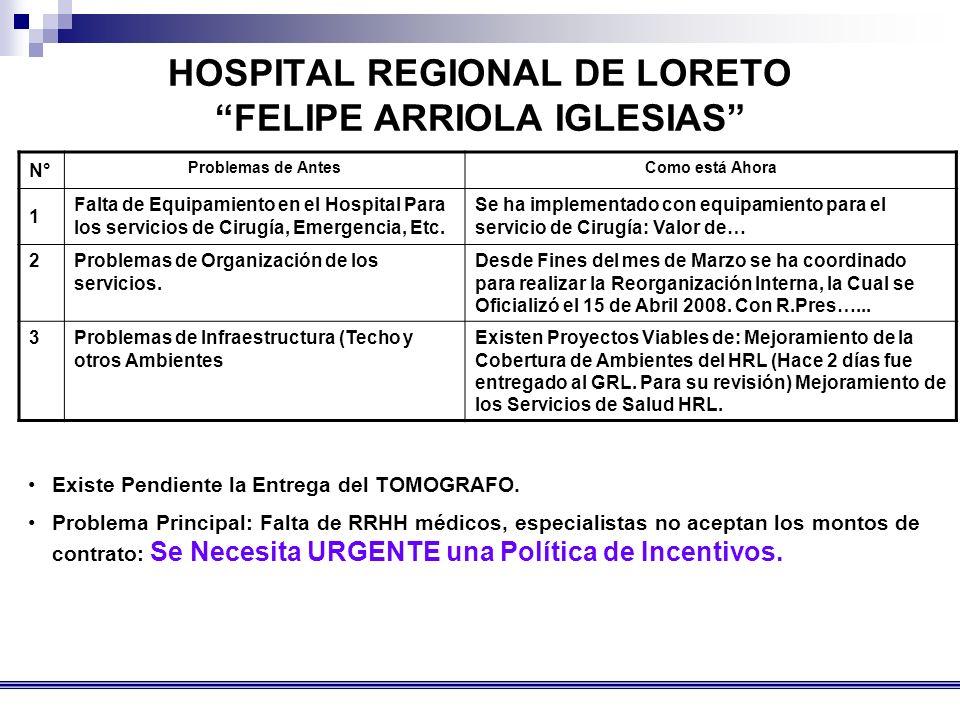 HOSPITAL REGIONAL DE LORETO FELIPE ARRIOLA IGLESIAS