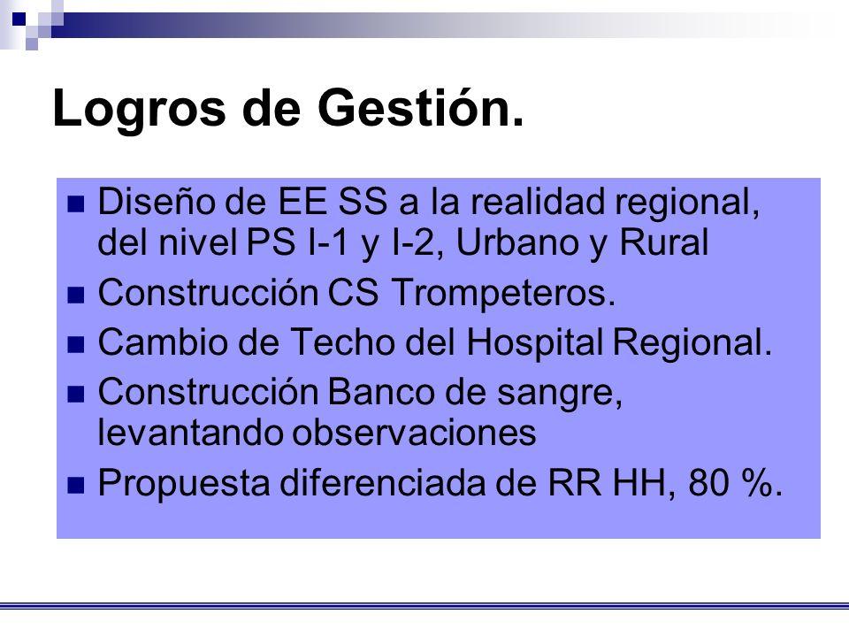 Logros de Gestión. Diseño de EE SS a la realidad regional, del nivel PS I-1 y I-2, Urbano y Rural. Construcción CS Trompeteros.