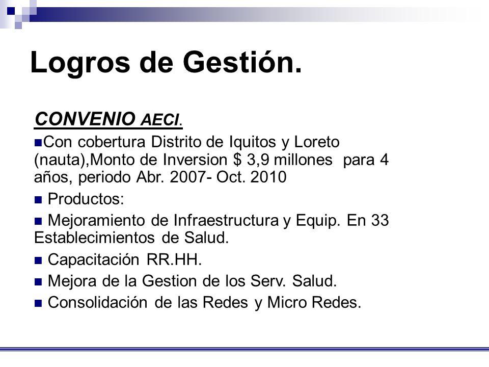 Logros de Gestión. CONVENIO AECI.
