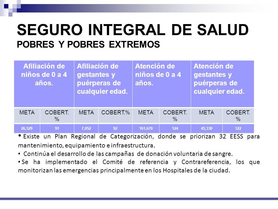 SEGURO INTEGRAL DE SALUD POBRES Y POBRES EXTREMOS