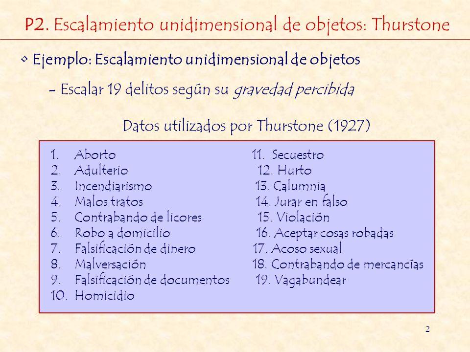 P2. Escalamiento unidimensional de objetos: Thurstone