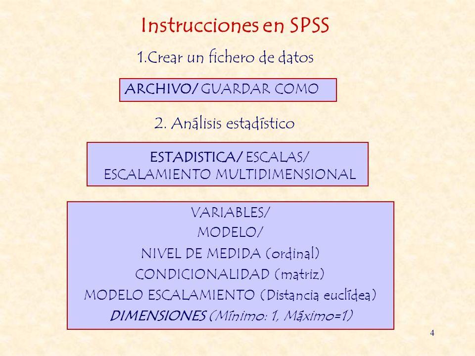 Instrucciones en SPSS 1.Crear un fichero de datos