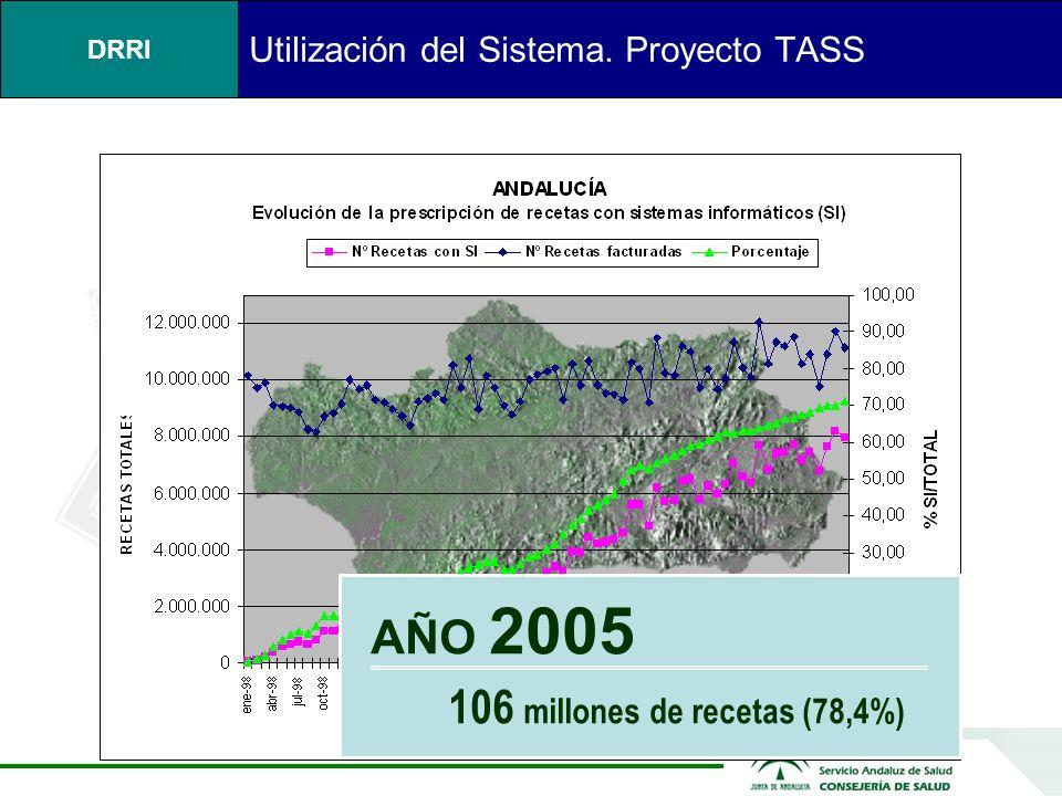 Utilización del Sistema. Proyecto TASS