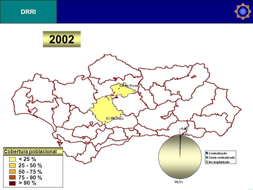 2002 < 25 % 25 - 50 % 50 - 75 % 75 - 90 % > 90 % Cobertura poblacional