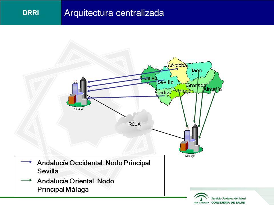 Arquitectura centralizada