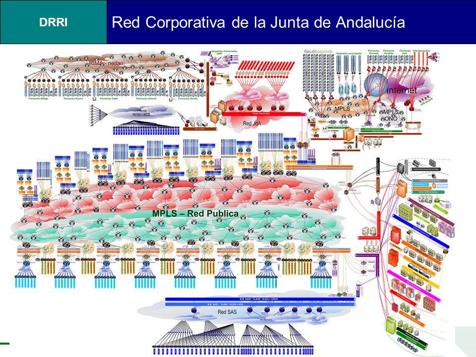 Red Corporativa de la Junta de Andalucía