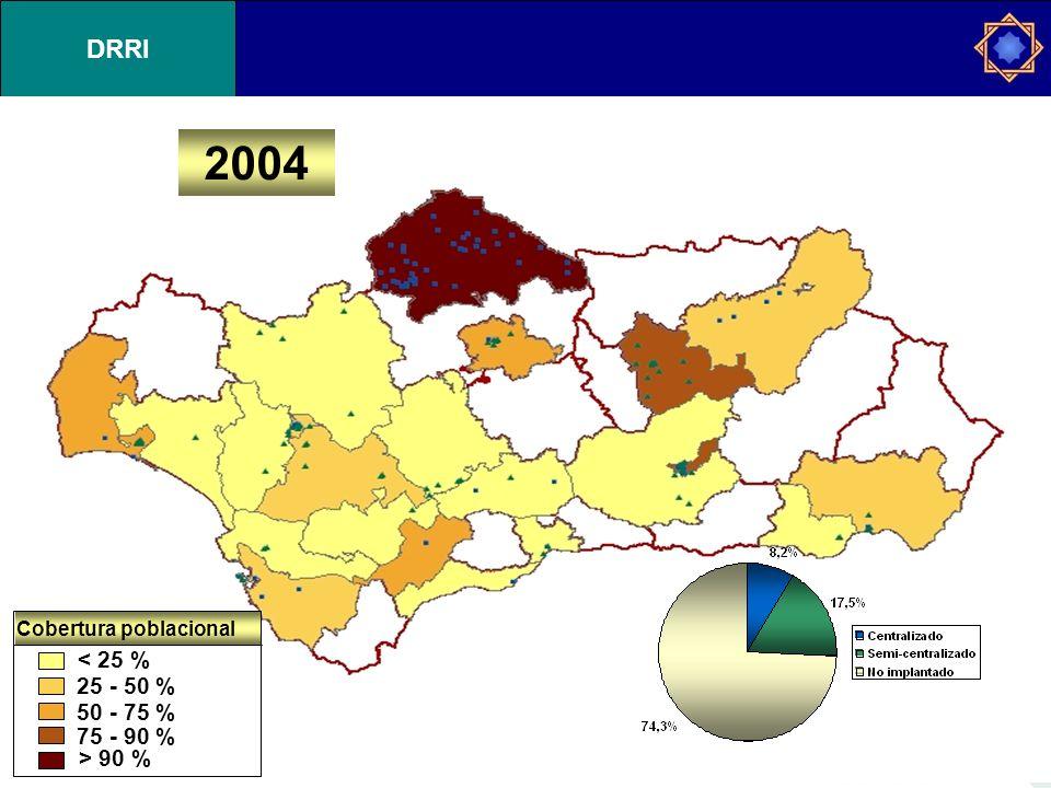 2004 < 25 % 25 - 50 % 50 - 75 % 75 - 90 % > 90 % Cobertura poblacional