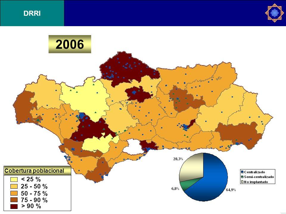 2006 < 25 % 25 - 50 % 50 - 75 % 75 - 90 % > 90 % Cobertura poblacional