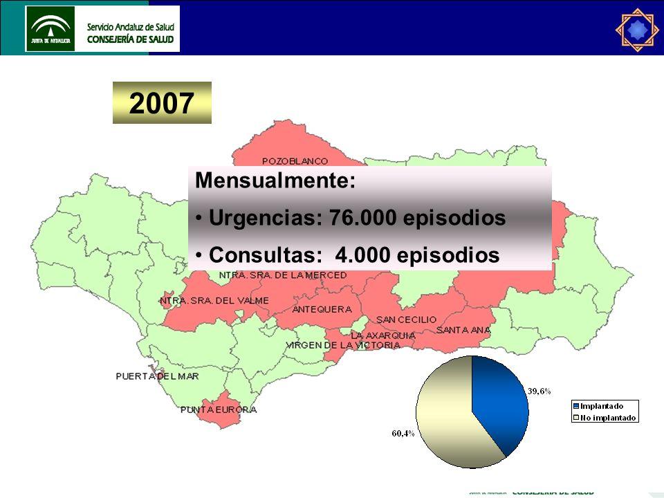 2007 Mensualmente: Urgencias: 76.000 episodios