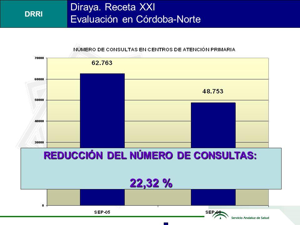 Diraya. Receta XXI Evaluación en Córdoba-Norte