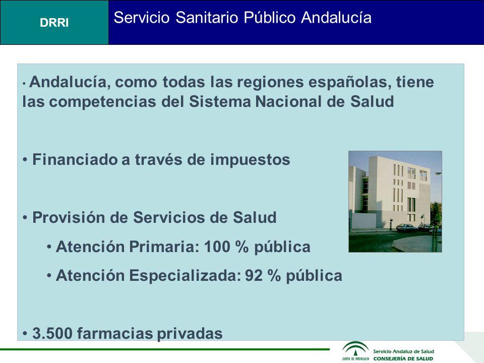 Servicio Sanitario Público Andalucía