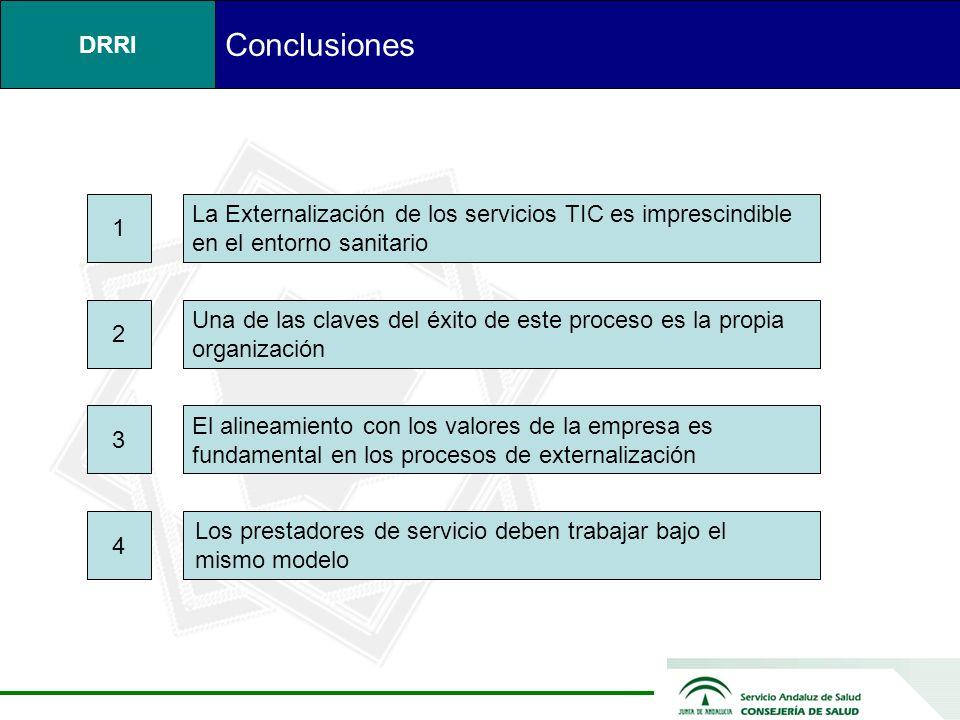 Conclusiones La Externalización de los servicios TIC es imprescindible