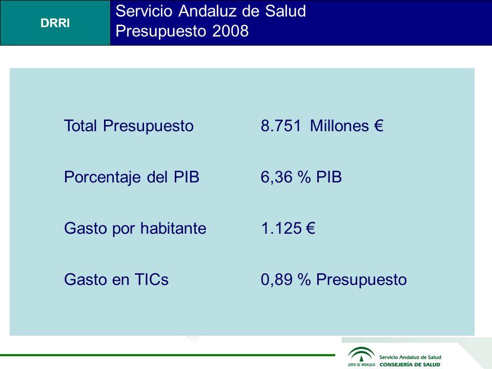 Servicio Andaluz de Salud Presupuesto 2008