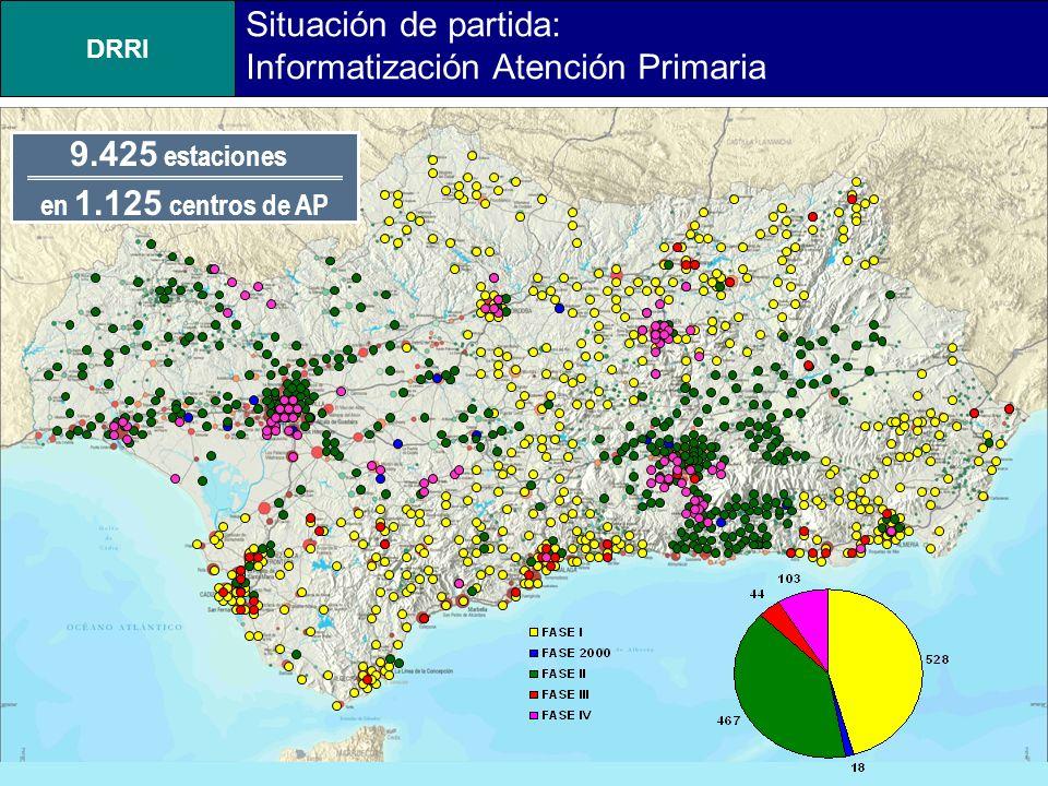 Situación de partida: Informatización Atención Primaria