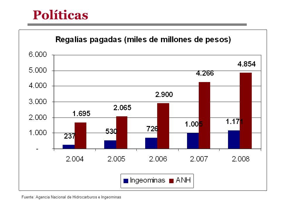Políticas Fuente: Agencia Nacional de Hidrocarburos e Ingeominas