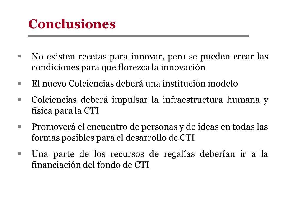 Conclusiones No existen recetas para innovar, pero se pueden crear las condiciones para que florezca la innovación.