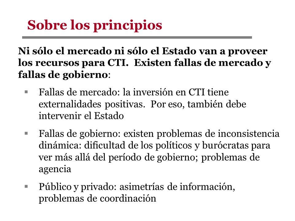 Sobre los principios Ni sólo el mercado ni sólo el Estado van a proveer los recursos para CTI. Existen fallas de mercado y fallas de gobierno: