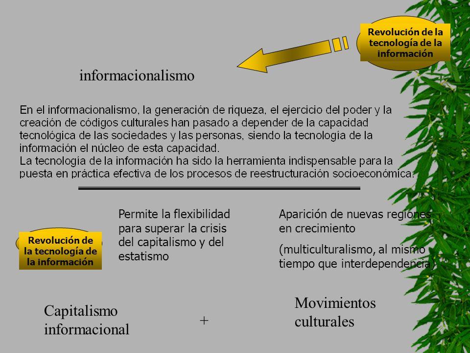 Movimientos culturales Capitalismo informacional +