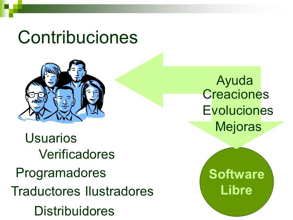 Contribuciones Evoluciones Creaciones Mejoras Ayuda Usuarios