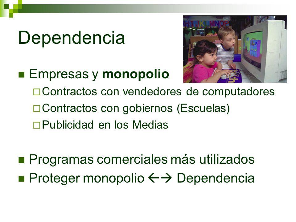 Dependencia Empresas y monopolio Programas comerciales más utilizados