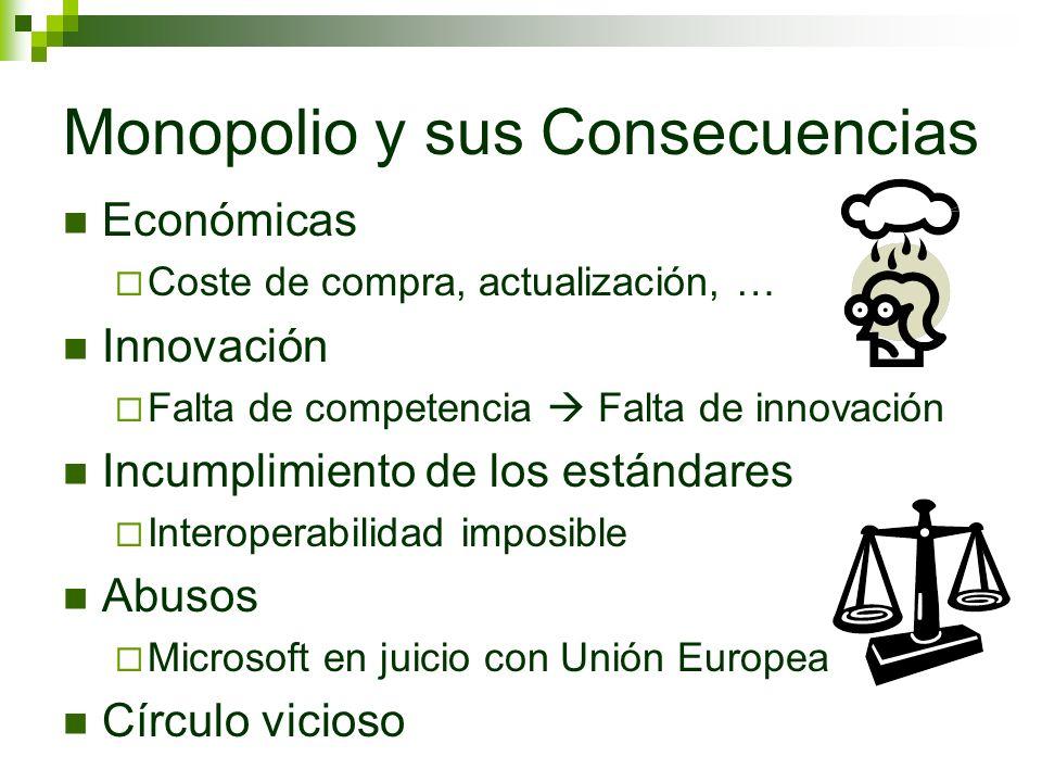 Monopolio y sus Consecuencias