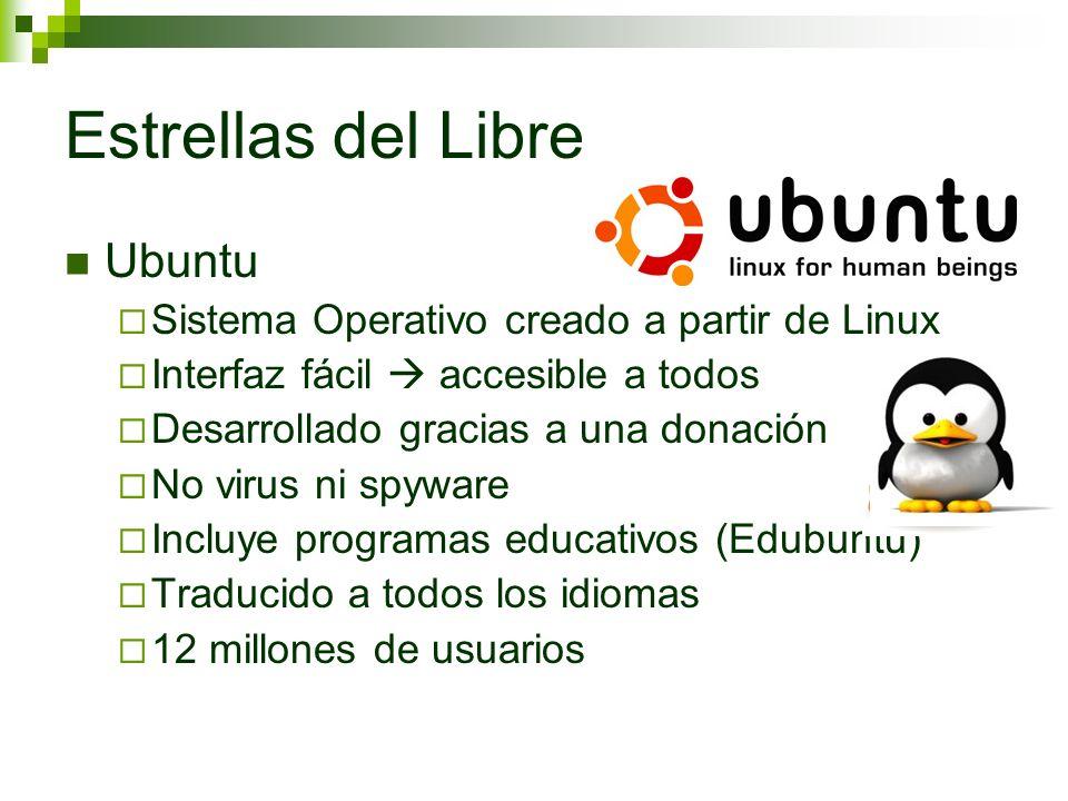 Estrellas del Libre Ubuntu Sistema Operativo creado a partir de Linux
