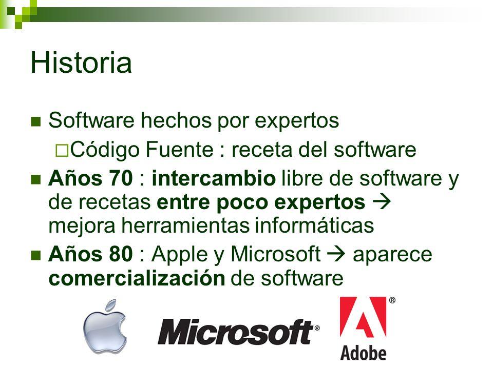 Historia Software hechos por expertos