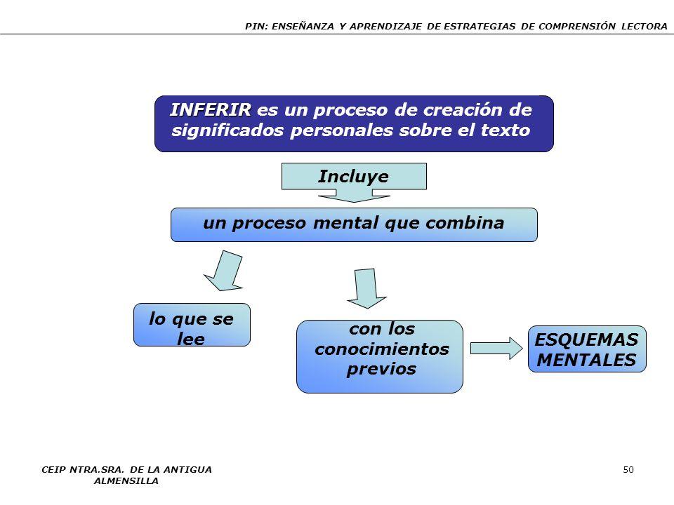 un proceso mental que combina