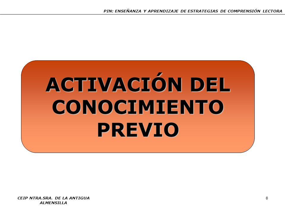 ACTIVACIÓN DEL CONOCIMIENTO PREVIO