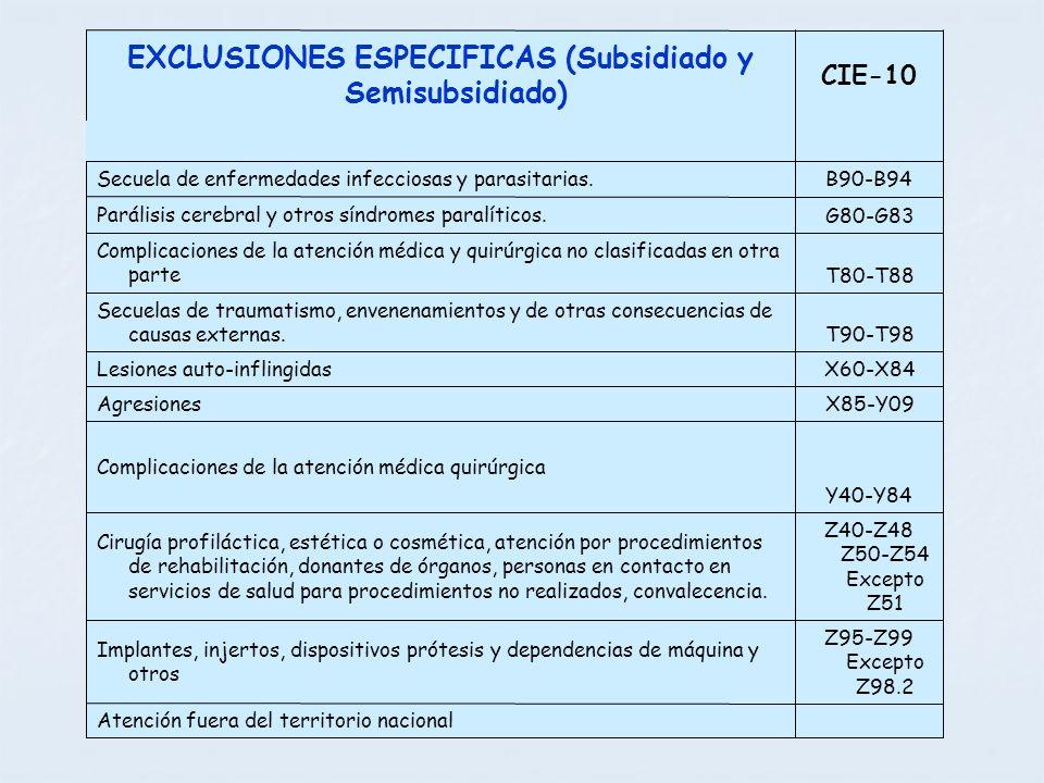 EXCLUSIONES ESPECIFICAS (Subsidiado y Semisubsidiado)