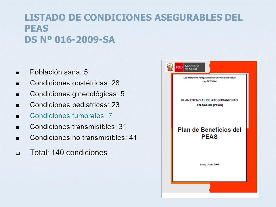LISTADO DE CONDICIONES ASEGURABLES DEL PEAS DS Nº 016-2009-SA