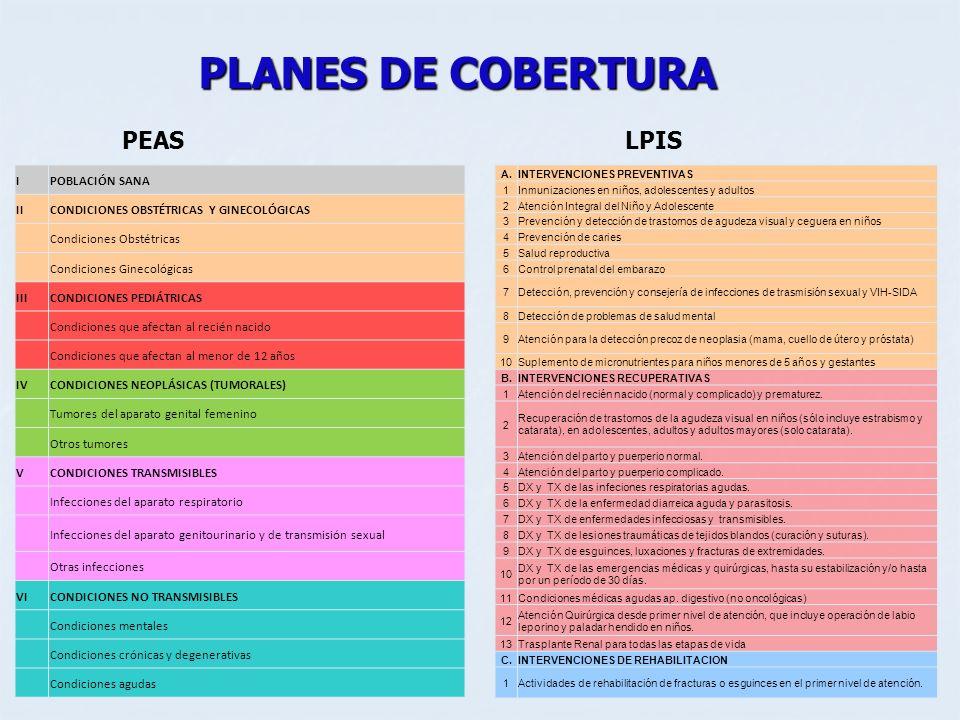 PLANES DE COBERTURA PEAS LPIS I POBLACIÓN SANA II